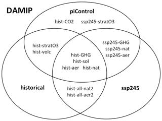 https://www.geosci-model-dev.net/13/2149/2020/gmd-13-2149-2020-f08