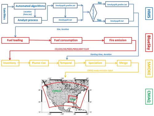 https://www.geosci-model-dev.net/13/2169/2020/gmd-13-2169-2020-f01