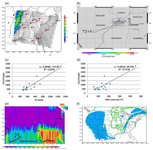 https://www.geosci-model-dev.net/13/2169/2020/gmd-13-2169-2020-f09