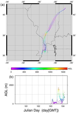 https://www.geosci-model-dev.net/13/2169/2020/gmd-13-2169-2020-f10
