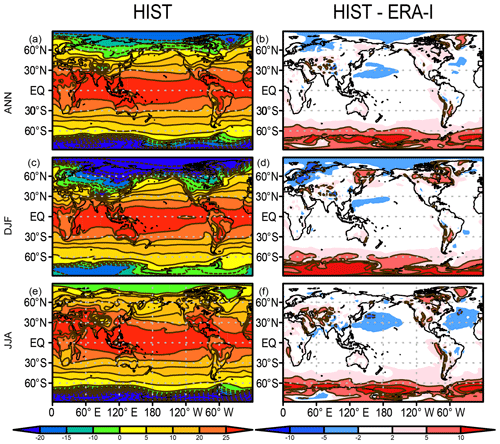 https://www.geosci-model-dev.net/13/2197/2020/gmd-13-2197-2020-f03