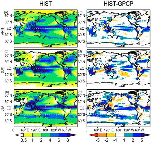 https://www.geosci-model-dev.net/13/2197/2020/gmd-13-2197-2020-f04