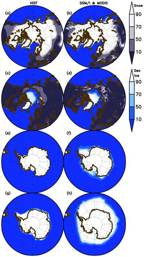https://www.geosci-model-dev.net/13/2197/2020/gmd-13-2197-2020-f06