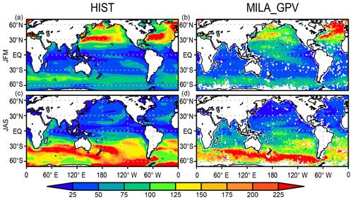 https://www.geosci-model-dev.net/13/2197/2020/gmd-13-2197-2020-f07