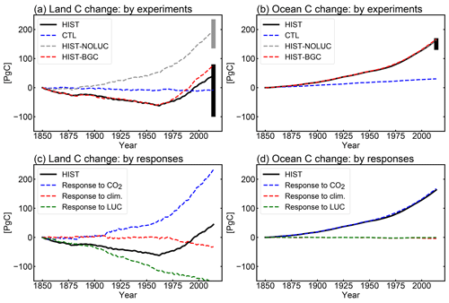 https://www.geosci-model-dev.net/13/2197/2020/gmd-13-2197-2020-f08