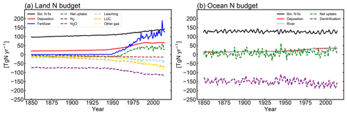 https://www.geosci-model-dev.net/13/2197/2020/gmd-13-2197-2020-f09