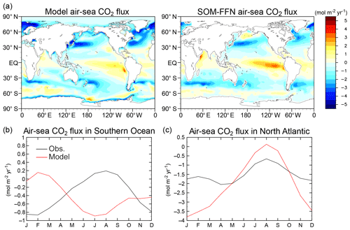https://www.geosci-model-dev.net/13/2197/2020/gmd-13-2197-2020-f12