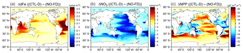 https://www.geosci-model-dev.net/13/2197/2020/gmd-13-2197-2020-f15
