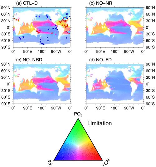 https://www.geosci-model-dev.net/13/2197/2020/gmd-13-2197-2020-f16