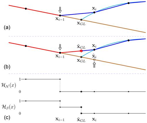 https://www.geosci-model-dev.net/13/2245/2020/gmd-13-2245-2020-f03