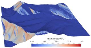 https://www.geosci-model-dev.net/13/225/2020/gmd-13-225-2020-f07