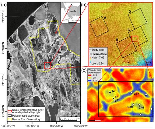 https://www.geosci-model-dev.net/13/2259/2020/gmd-13-2259-2020-f01