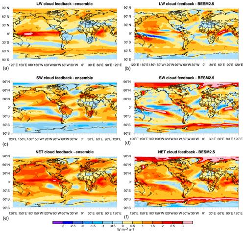https://www.geosci-model-dev.net/13/2277/2020/gmd-13-2277-2020-f05