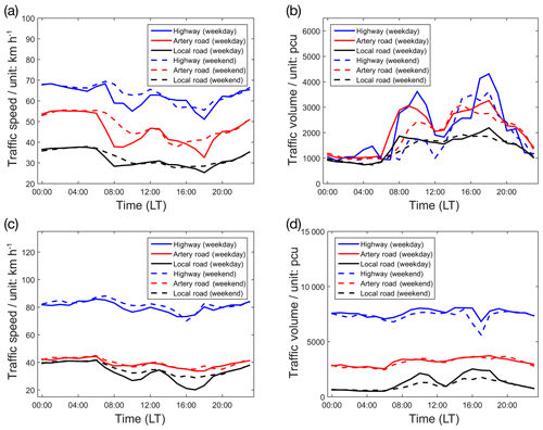 https://www.geosci-model-dev.net/13/23/2020/gmd-13-23-2020-f04