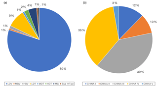 https://www.geosci-model-dev.net/13/23/2020/gmd-13-23-2020-f05