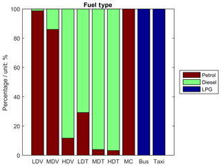 https://www.geosci-model-dev.net/13/23/2020/gmd-13-23-2020-f06