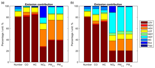 https://www.geosci-model-dev.net/13/23/2020/gmd-13-23-2020-f08