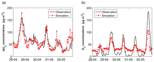 https://www.geosci-model-dev.net/13/23/2020/gmd-13-23-2020-f12
