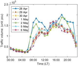 https://www.geosci-model-dev.net/13/23/2020/gmd-13-23-2020-f13