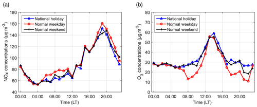https://www.geosci-model-dev.net/13/23/2020/gmd-13-23-2020-f14