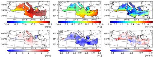 https://www.geosci-model-dev.net/13/2337/2020/gmd-13-2337-2020-f04