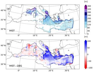 https://www.geosci-model-dev.net/13/2337/2020/gmd-13-2337-2020-f05