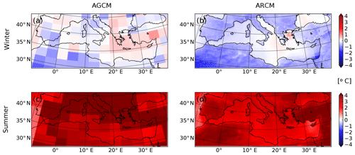 https://www.geosci-model-dev.net/13/2337/2020/gmd-13-2337-2020-f08