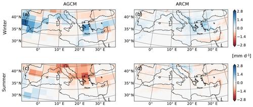 https://www.geosci-model-dev.net/13/2337/2020/gmd-13-2337-2020-f10