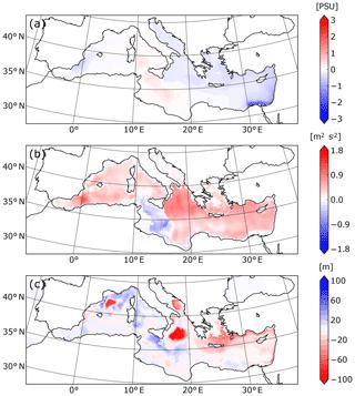 https://www.geosci-model-dev.net/13/2337/2020/gmd-13-2337-2020-f12