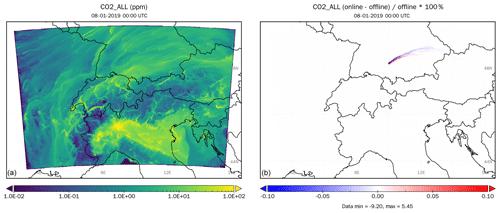 https://www.geosci-model-dev.net/13/2379/2020/gmd-13-2379-2020-f03