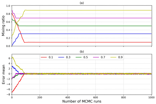 https://www.geosci-model-dev.net/13/2433/2020/gmd-13-2433-2020-f03