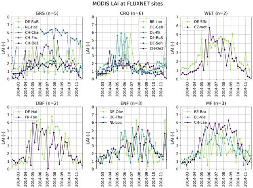 https://www.geosci-model-dev.net/13/2451/2020/gmd-13-2451-2020-f09