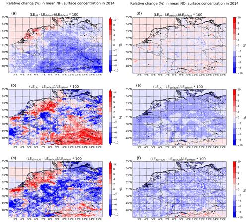 https://www.geosci-model-dev.net/13/2451/2020/gmd-13-2451-2020-f15