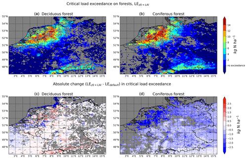 https://www.geosci-model-dev.net/13/2451/2020/gmd-13-2451-2020-f18