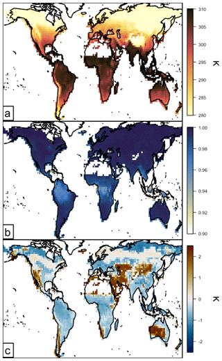 https://www.geosci-model-dev.net/13/2569/2020/gmd-13-2569-2020-f03