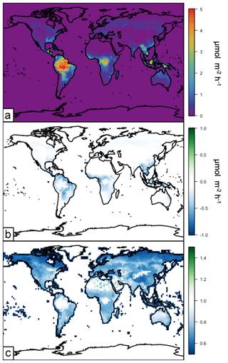 https://www.geosci-model-dev.net/13/2569/2020/gmd-13-2569-2020-f11