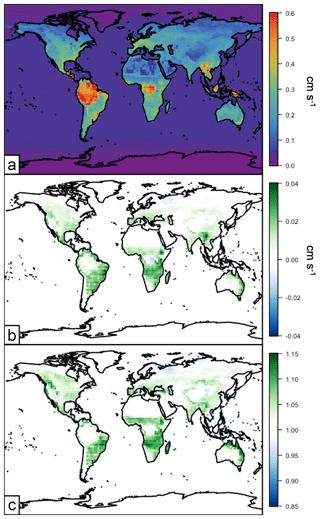 https://www.geosci-model-dev.net/13/2569/2020/gmd-13-2569-2020-f12