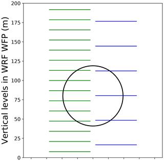 https://www.geosci-model-dev.net/13/2645/2020/gmd-13-2645-2020-f02