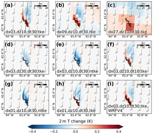 https://www.geosci-model-dev.net/13/2645/2020/gmd-13-2645-2020-f10