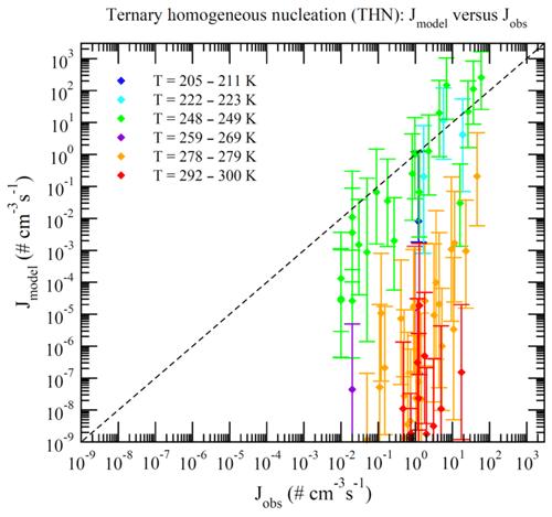 https://www.geosci-model-dev.net/13/2663/2020/gmd-13-2663-2020-f03