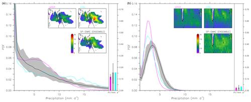 https://www.geosci-model-dev.net/13/2671/2020/gmd-13-2671-2020-f05