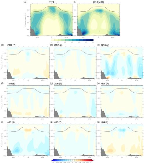 https://www.geosci-model-dev.net/13/2671/2020/gmd-13-2671-2020-f10