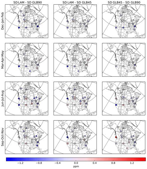 https://www.geosci-model-dev.net/13/269/2020/gmd-13-269-2020-f10