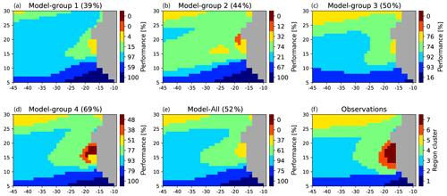 https://www.geosci-model-dev.net/13/2723/2020/gmd-13-2723-2020-f06