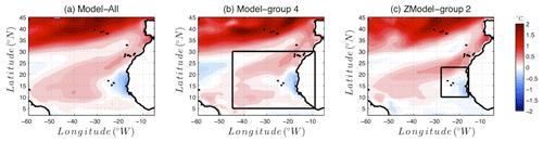 https://www.geosci-model-dev.net/13/2723/2020/gmd-13-2723-2020-f12
