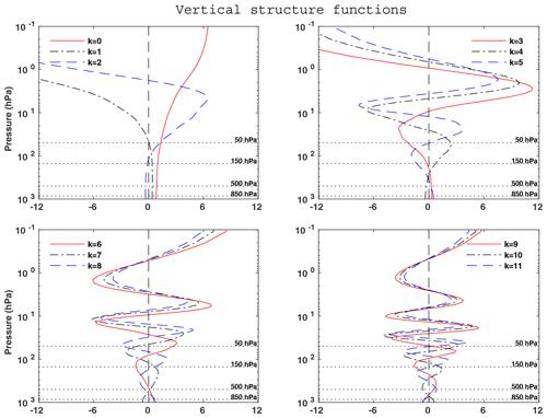 https://www.geosci-model-dev.net/13/2763/2020/gmd-13-2763-2020-f02