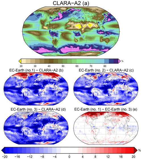 https://www.geosci-model-dev.net/13/297/2020/gmd-13-297-2020-f05