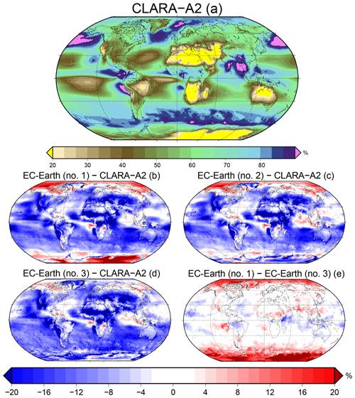 https://www.geosci-model-dev.net/13/297/2020/gmd-13-297-2020-f06