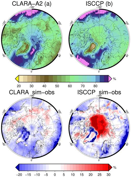 https://www.geosci-model-dev.net/13/297/2020/gmd-13-297-2020-f07