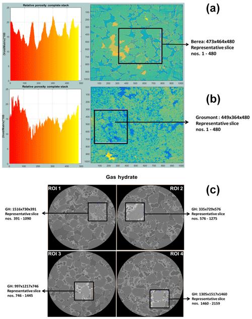https://www.geosci-model-dev.net/13/315/2020/gmd-13-315-2020-f04